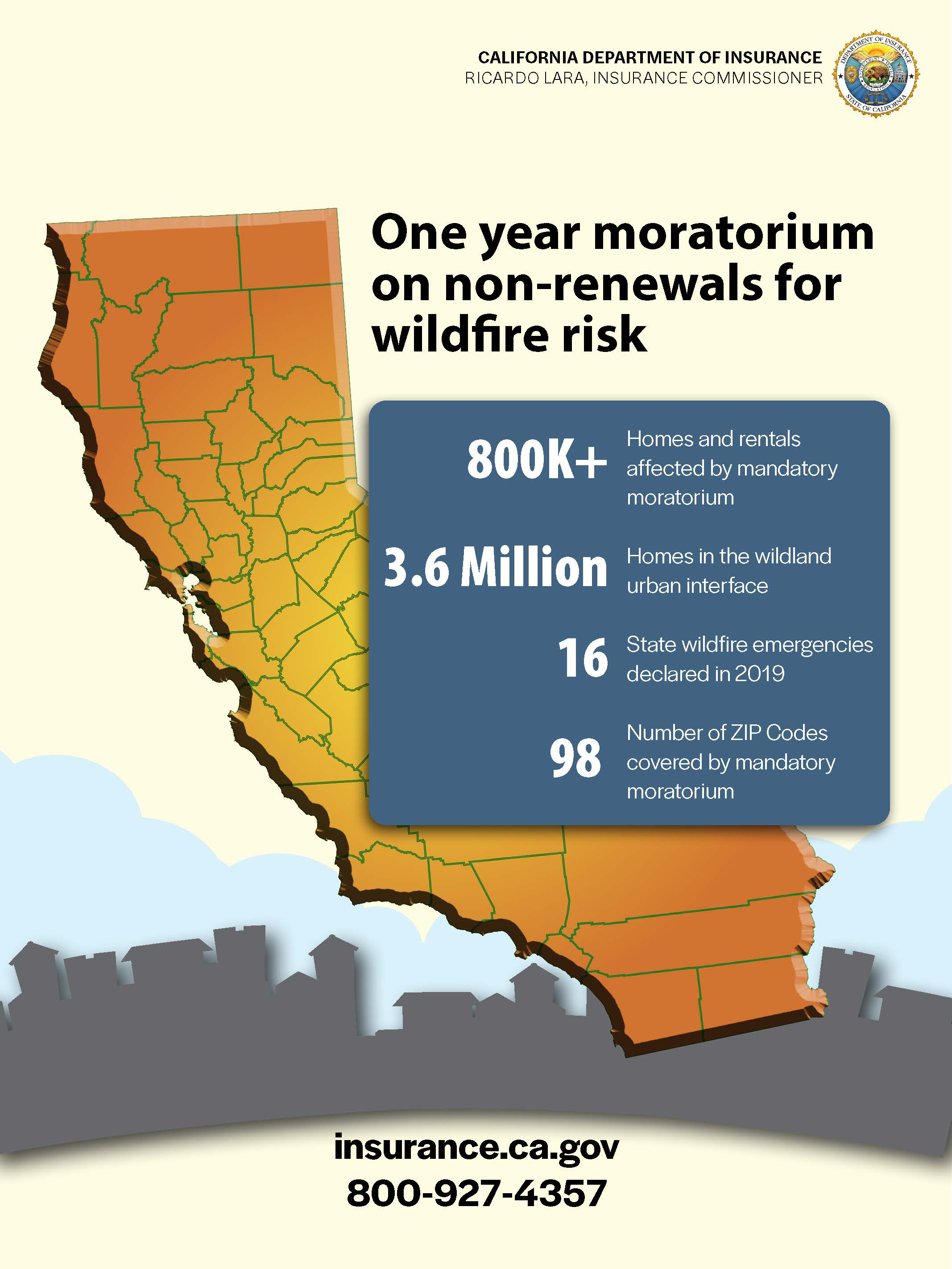 One Year Moratorium on Non-Renewals for Wildfire Risk